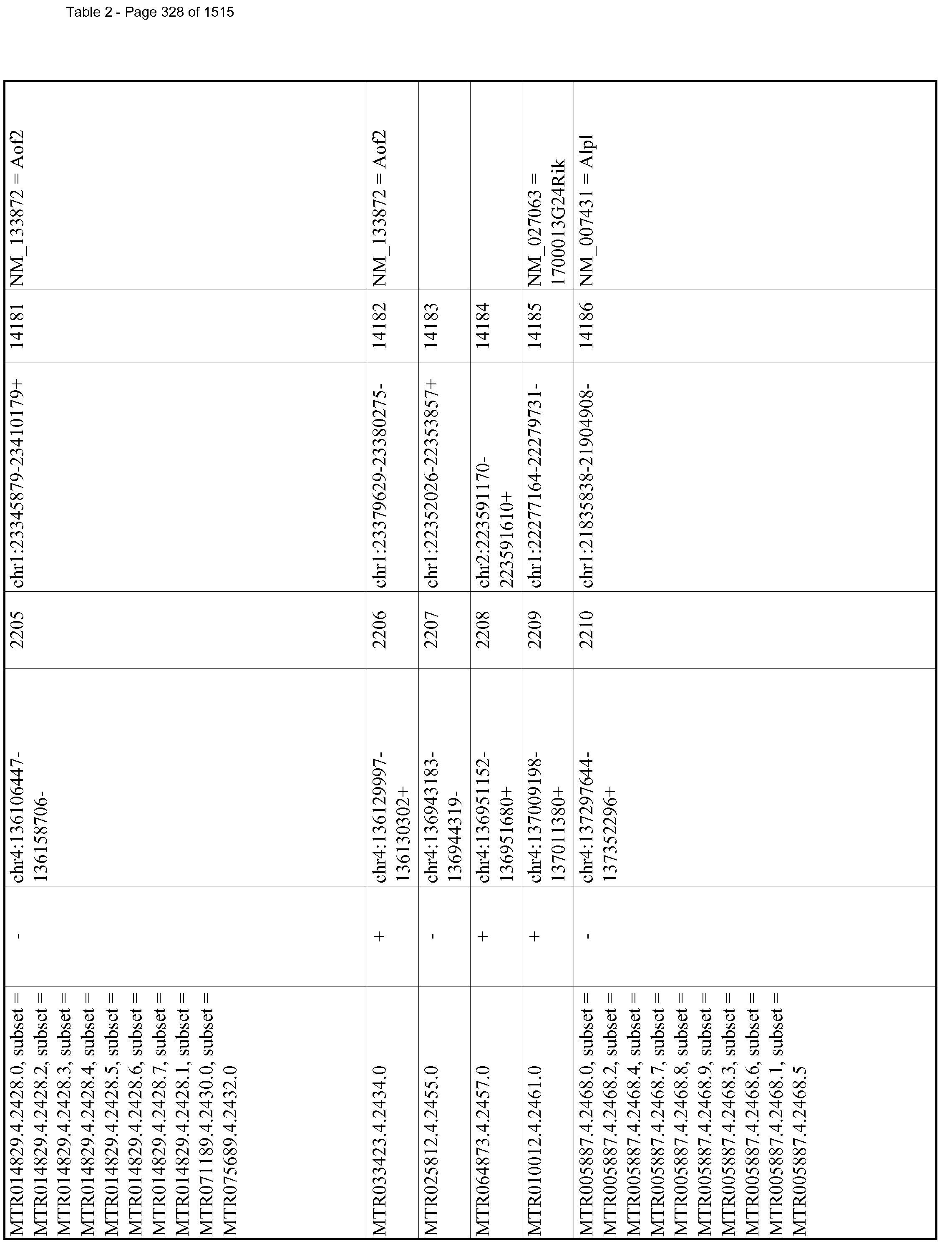 Figure imgf000496_0001