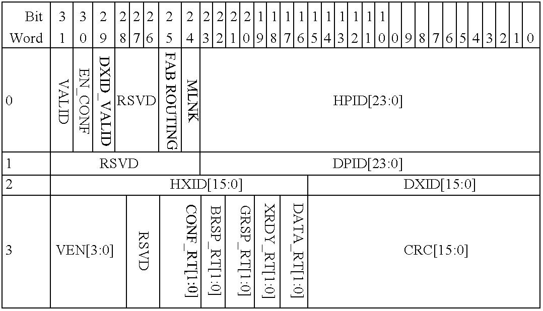 Figure US07269168-20070911-C00001