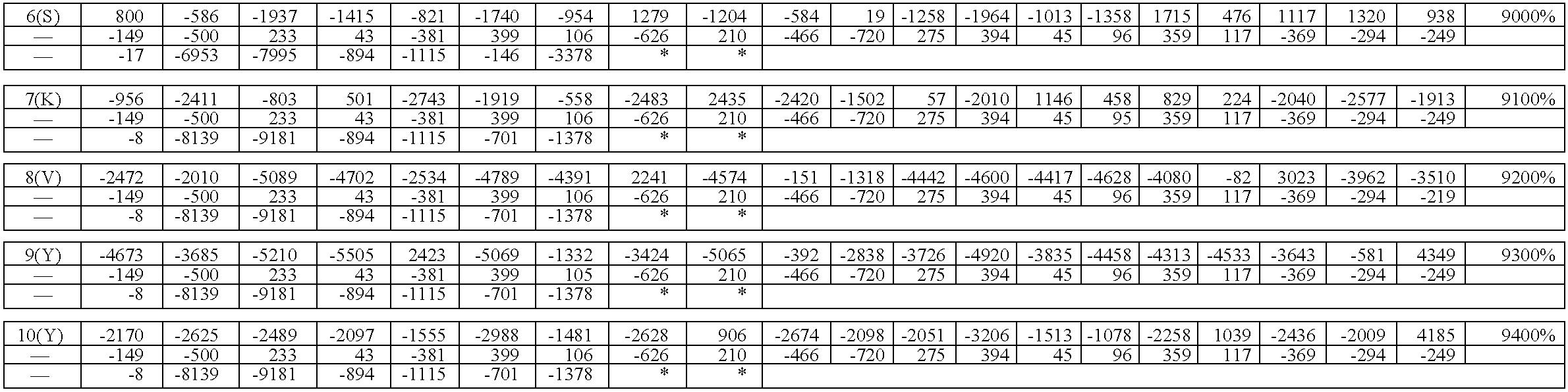 Figure US08945899-20150203-C00002
