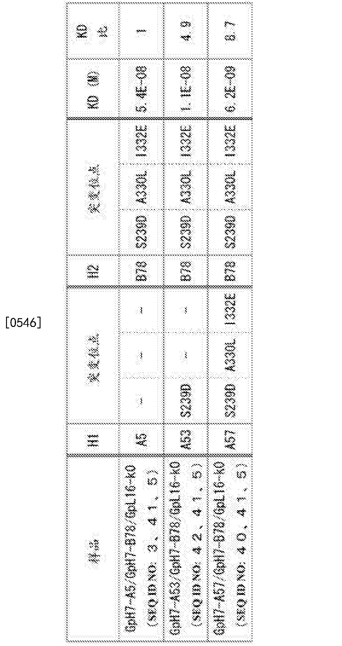Figure CN105102618BD00811