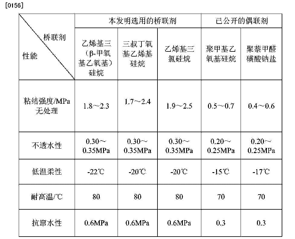 Figure CN105295769AD00121