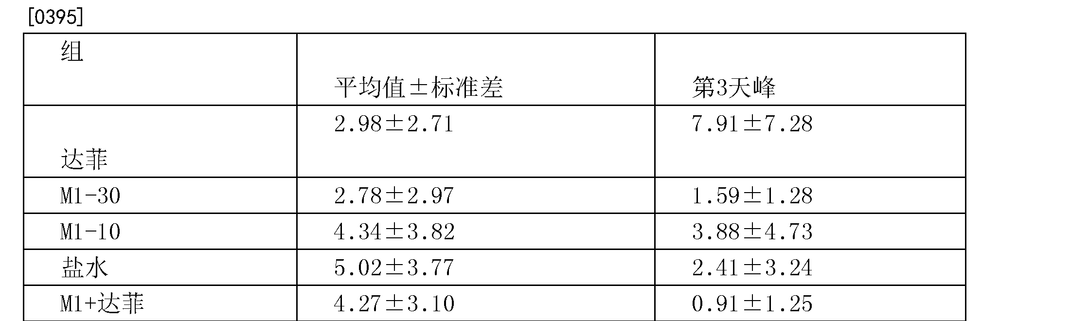 Figure CN102712928BD00572