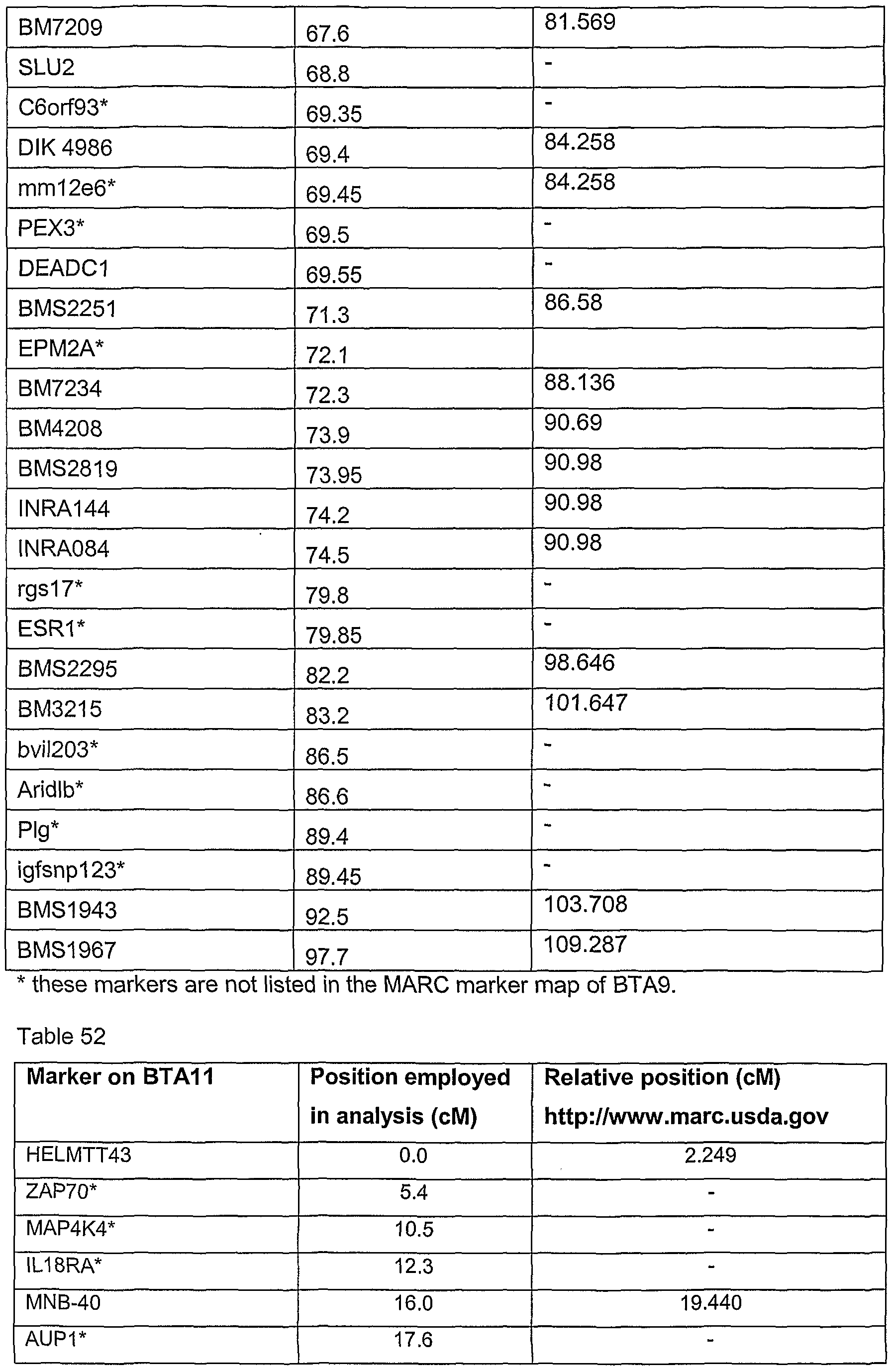WO2007090399A2 - Qtls for mastitis resistance in cattle - Google Patents