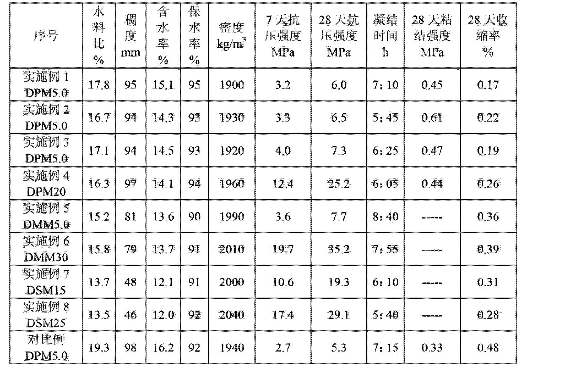 Figure CN102659365AD00061
