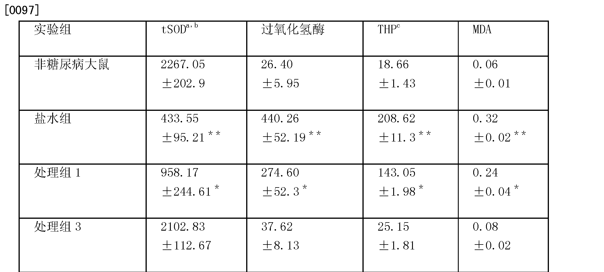 Figure CN101573130BD00111