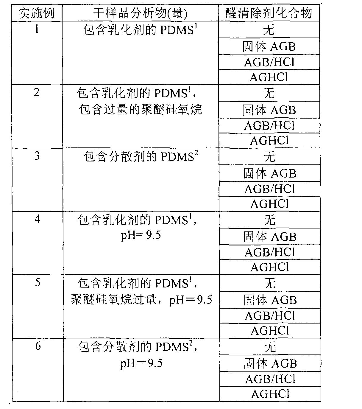 Figure CN101368054BD00111