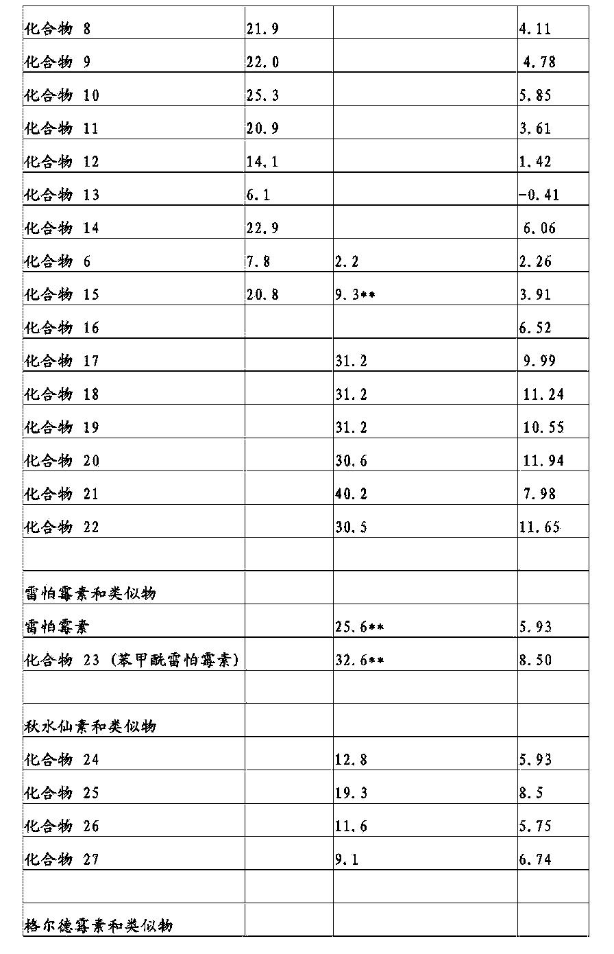 Figure CN105879114AD00201