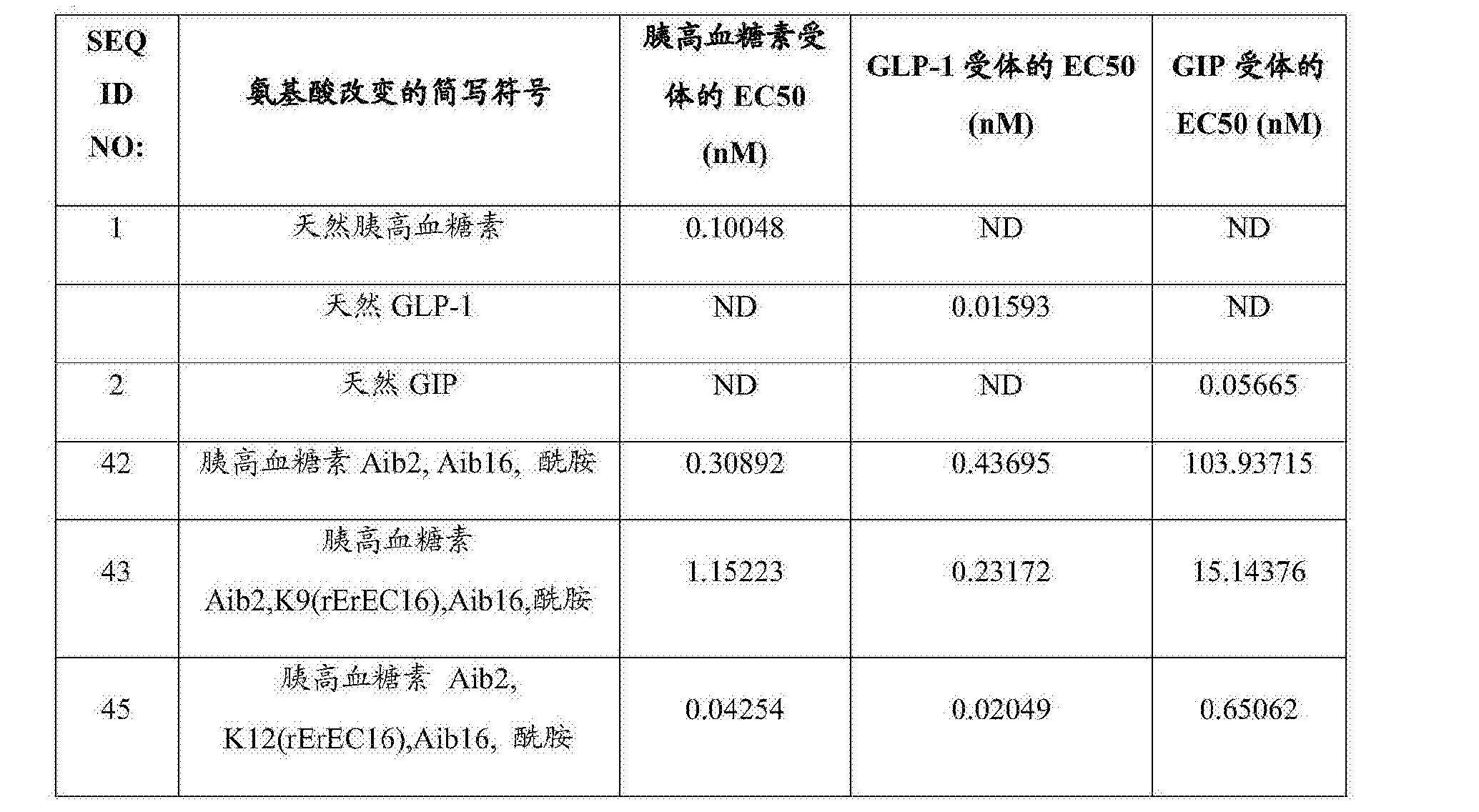 Figure CN103458920BD01041