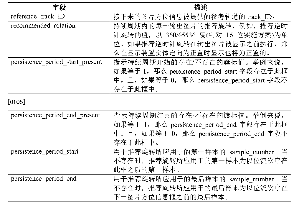 Figure CN104335590AD00211