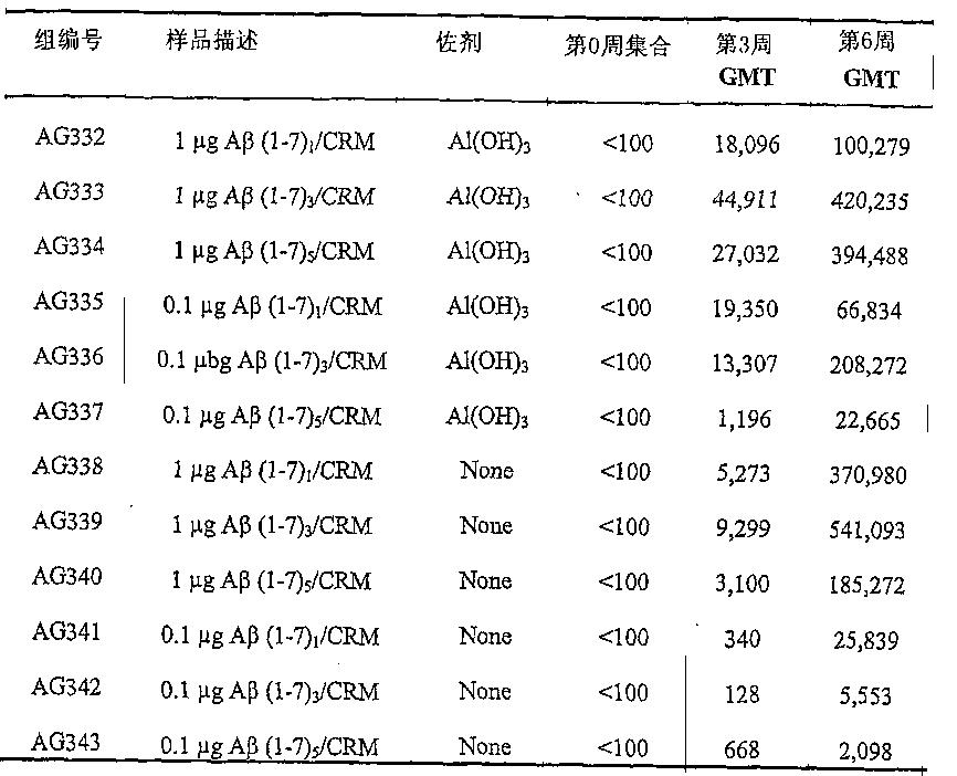 Figure CN1934127BD00402