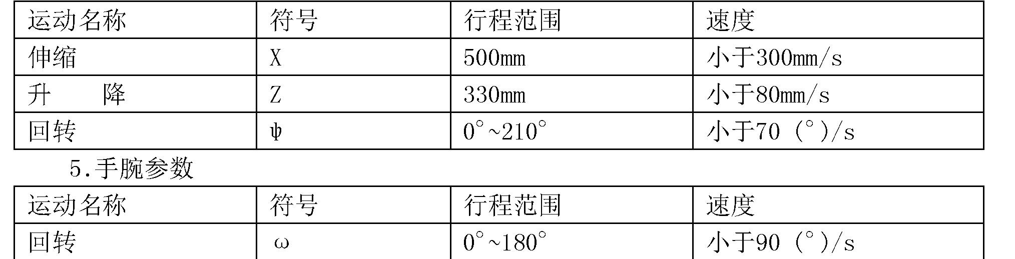 Figure CN105945922AD00181