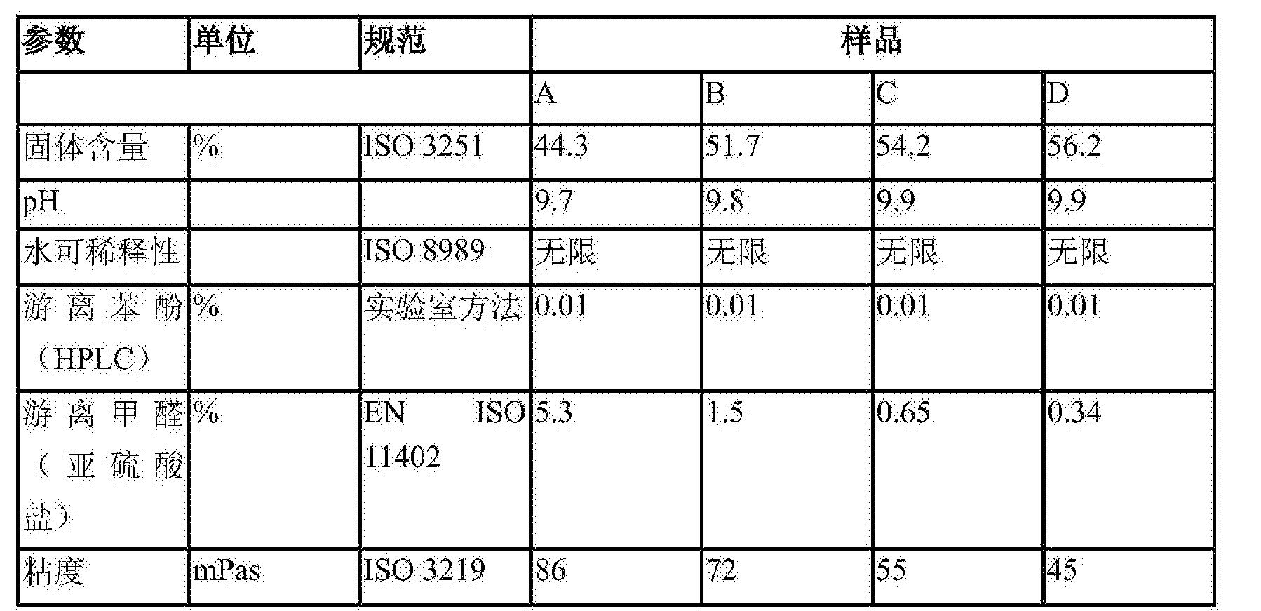 Figure CN104053691BD00151