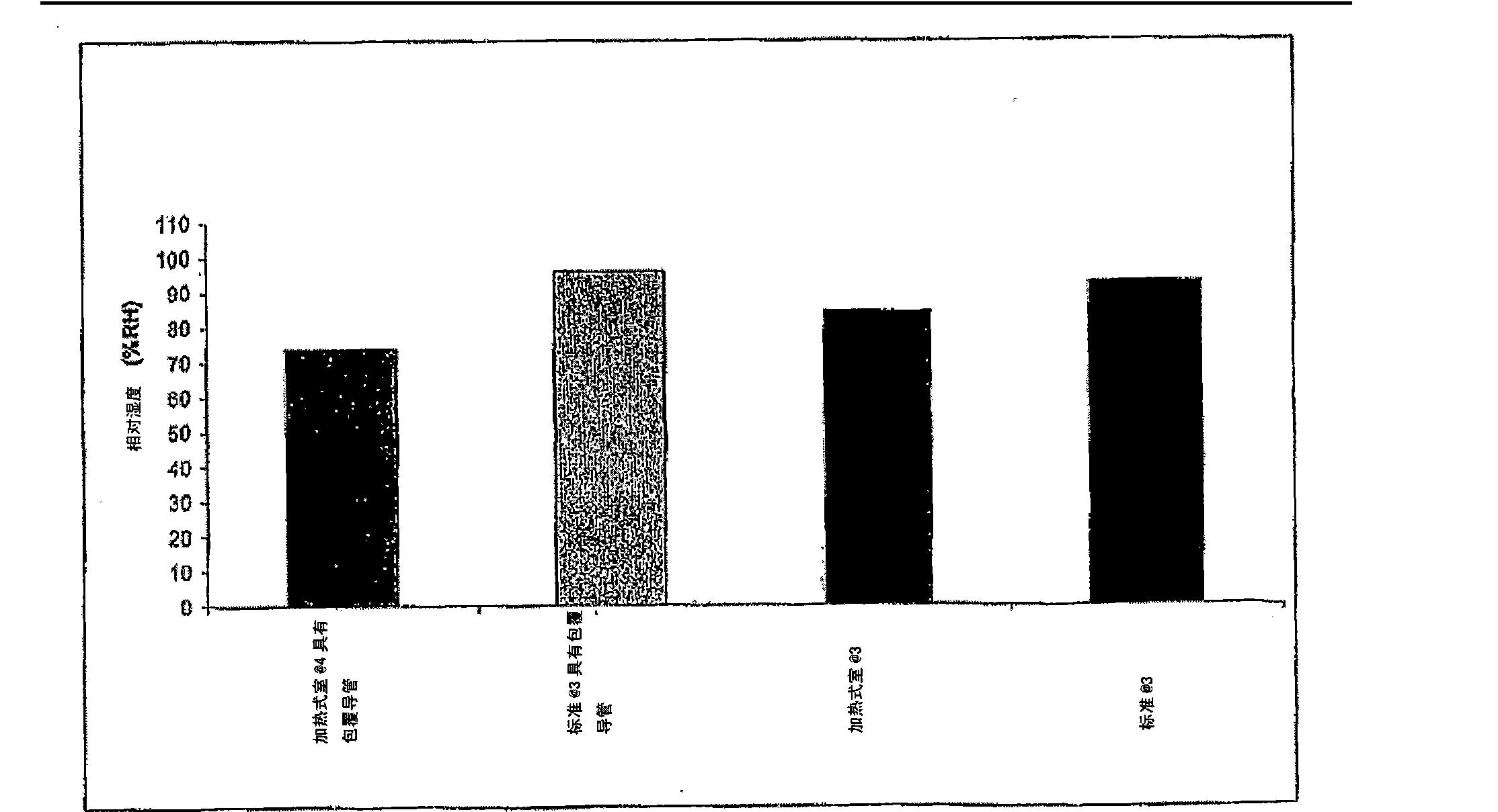 Figure CN101516430BD00131