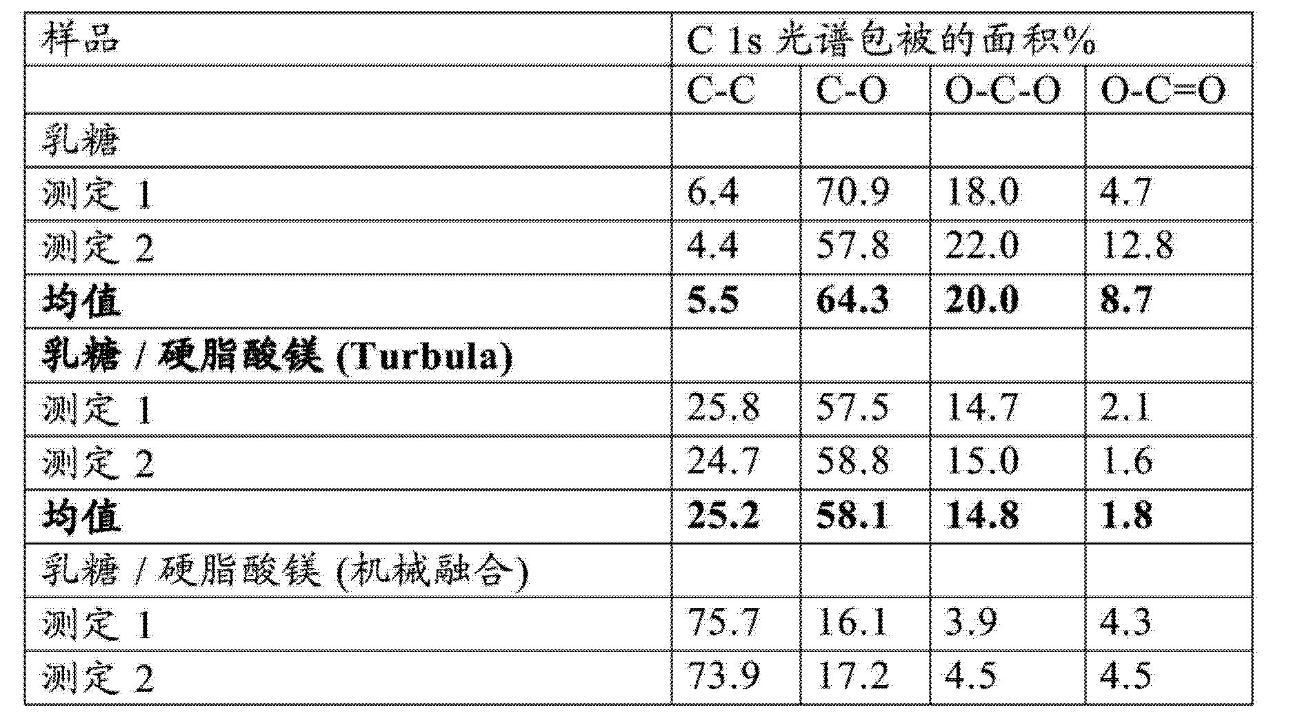 Figure CN104146960AD00271