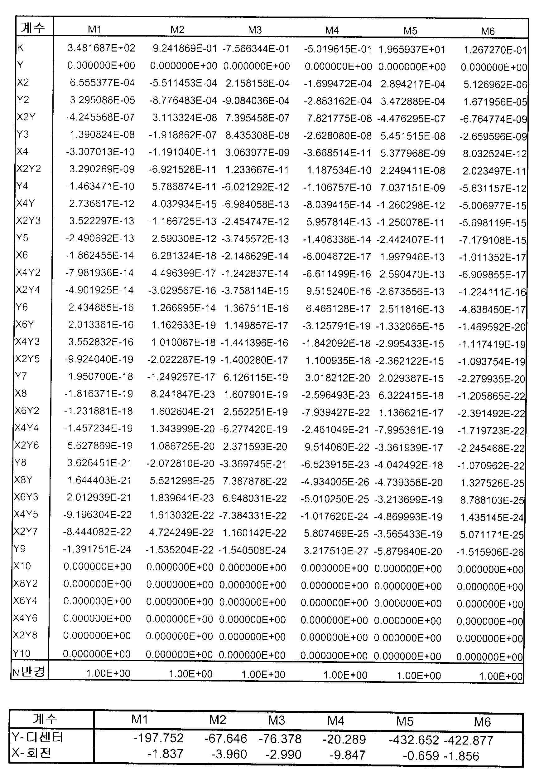 Figure 112008003020108-pat00011