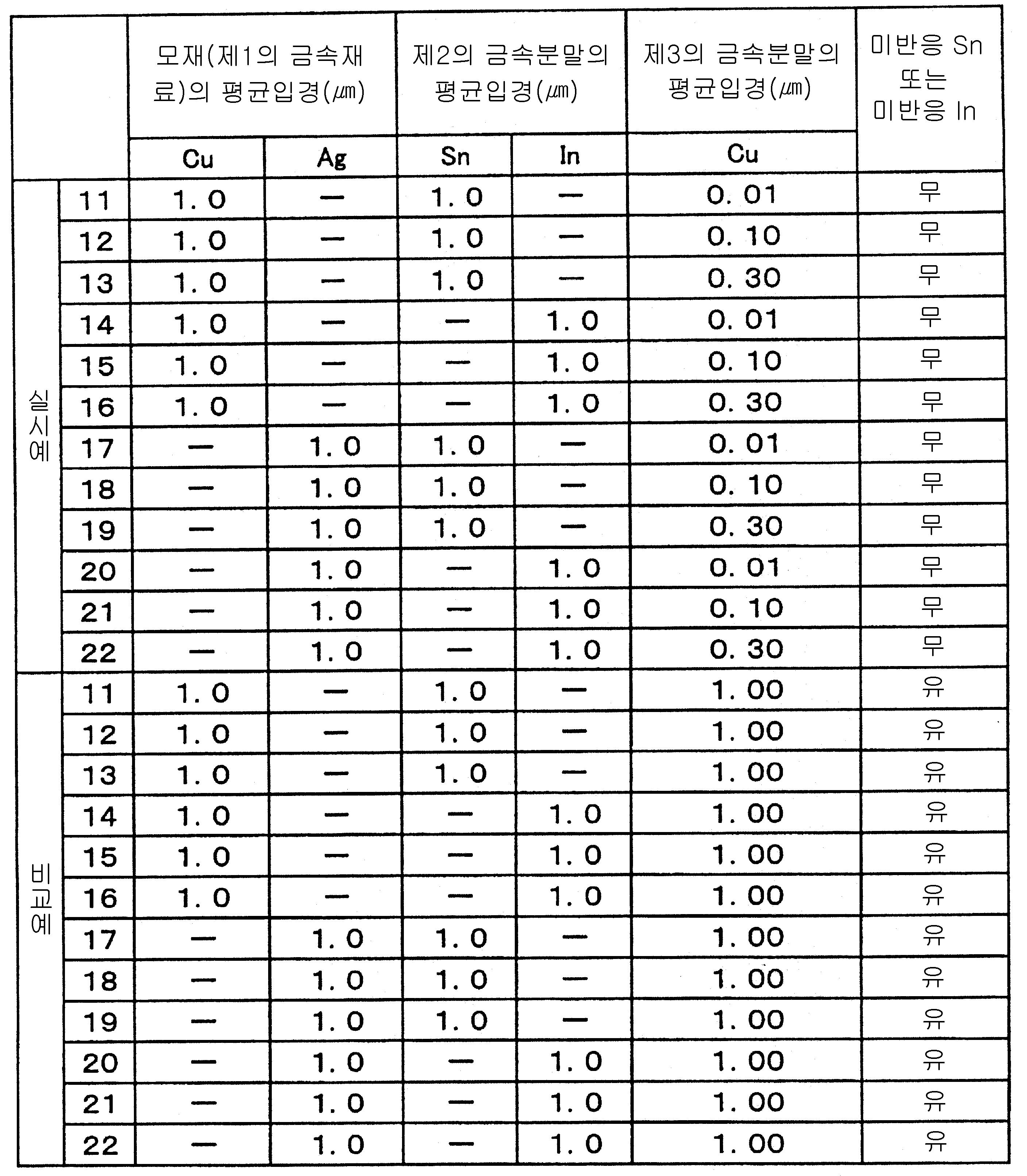 Figure 112007047661825-pct00002