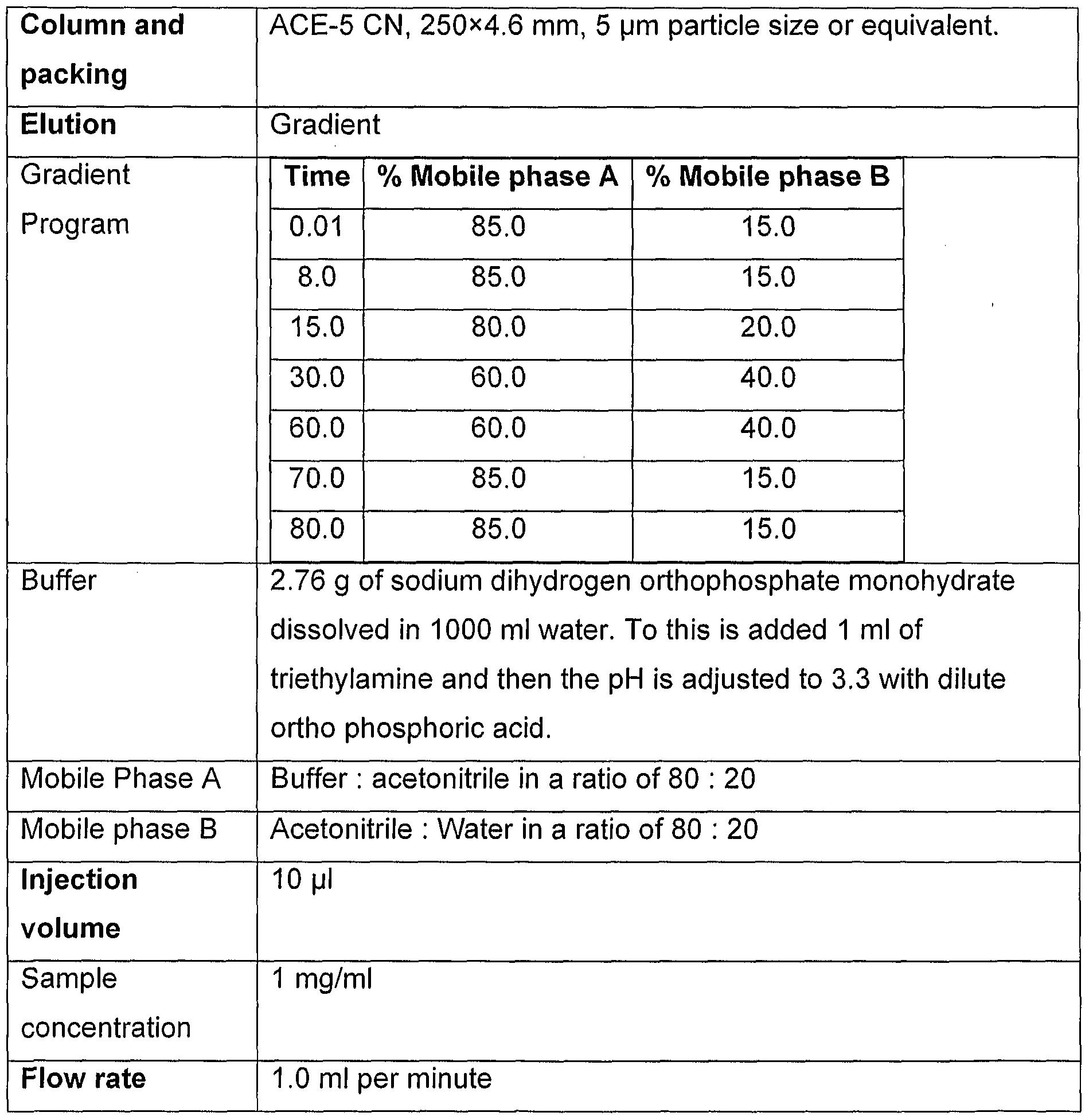 WO2007047838A2 - Process for preparing olmesartan medoxomil