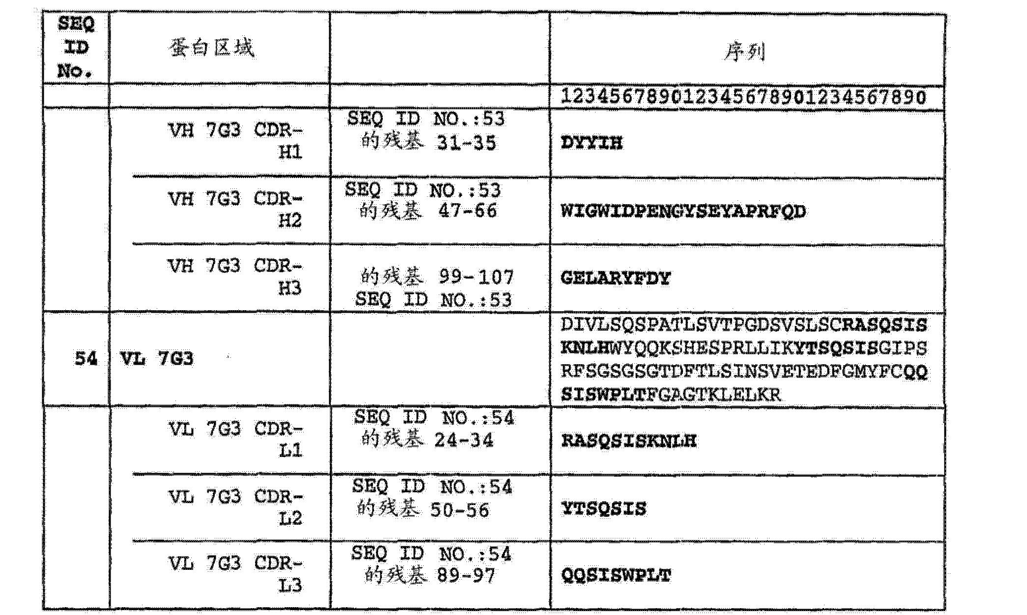 Figure CN103145837AD00421