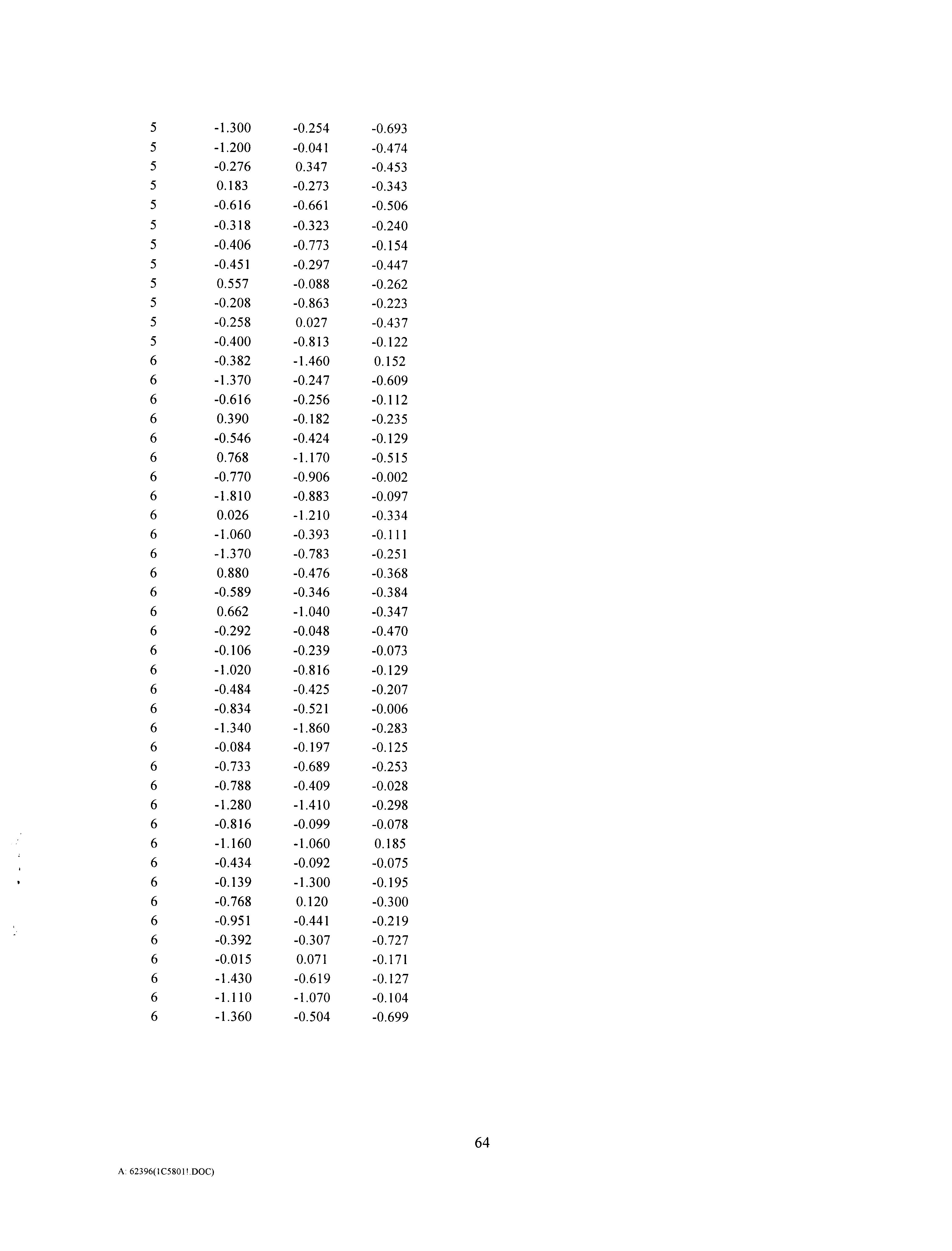 Figure US06258576-20010710-P00004