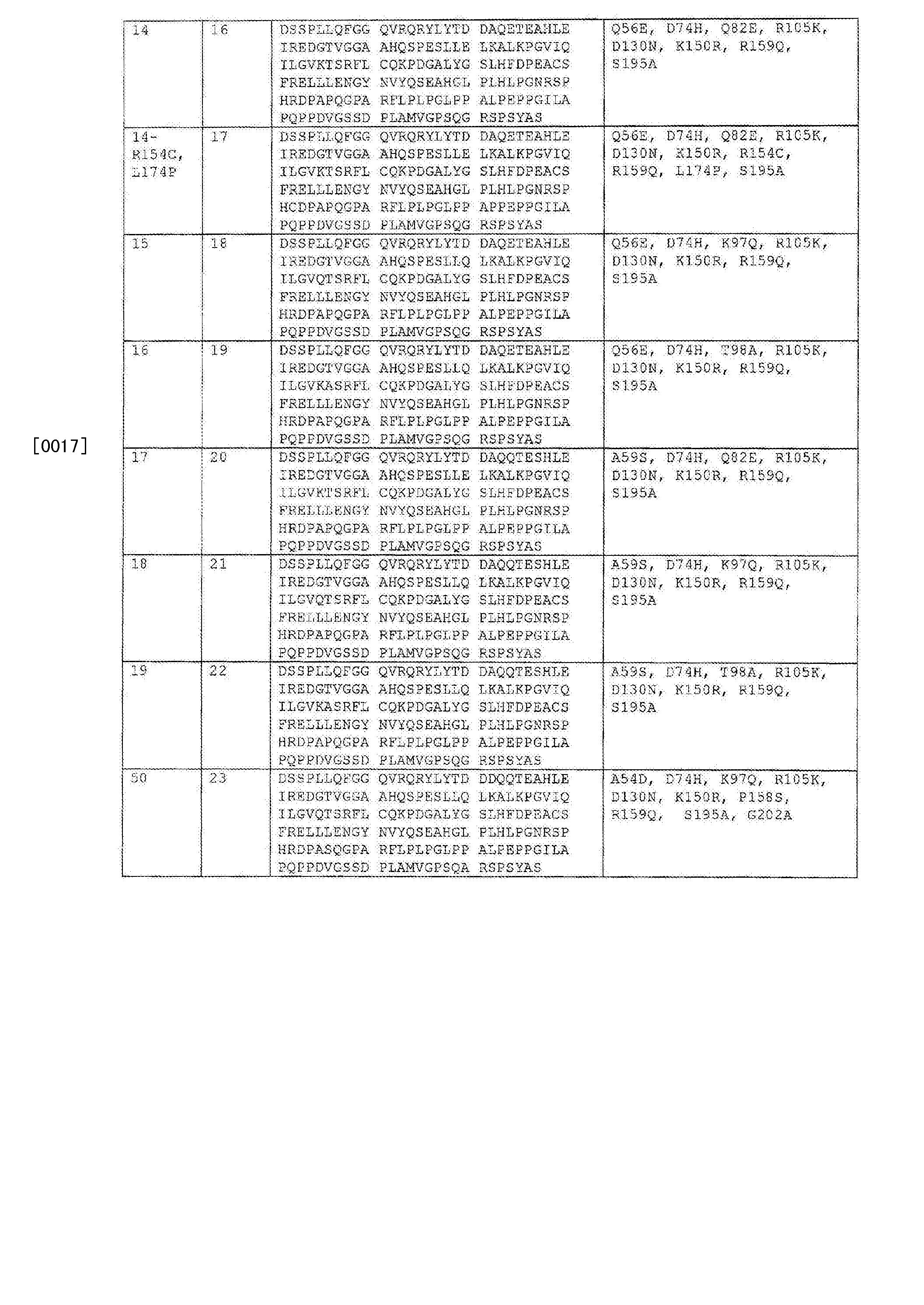 Figure CN103328502BD00061