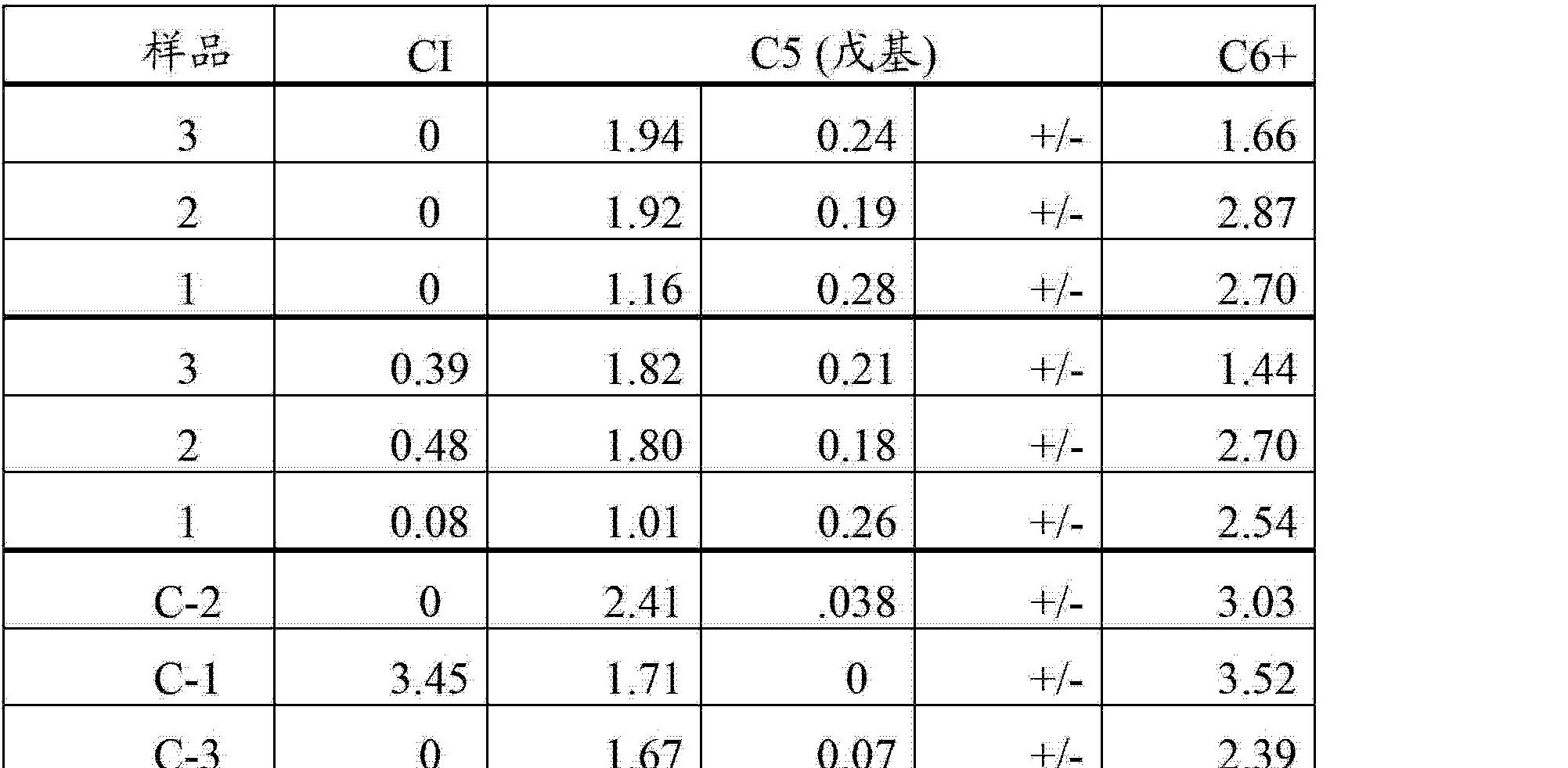 Figure CN102695735BD00292