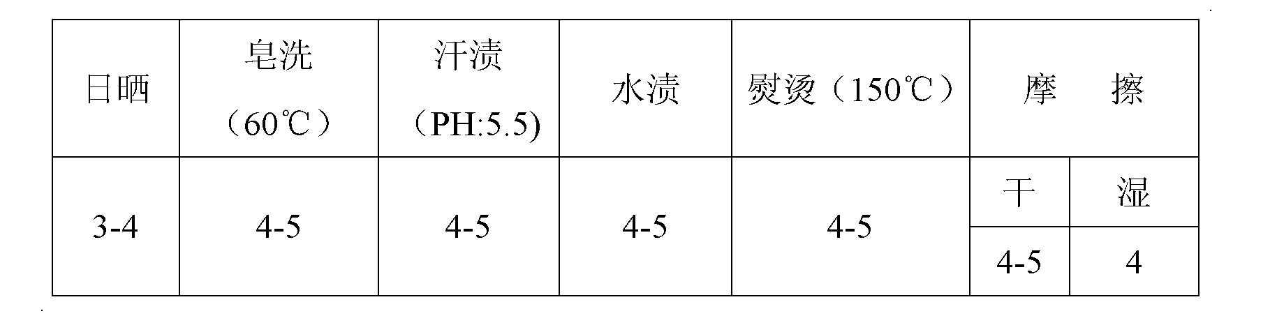 Figure CN102080334BD00062