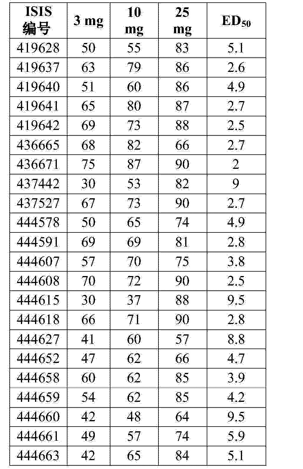 Figure CN104894129AD00691