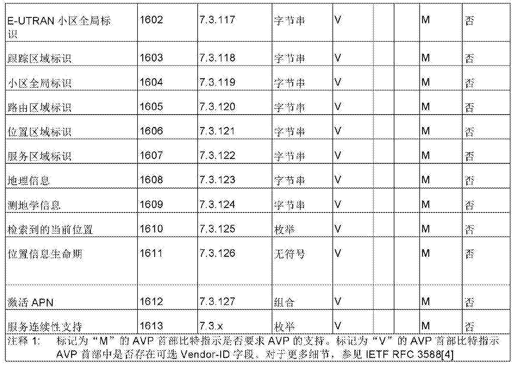 Figure CN103229546BD01091