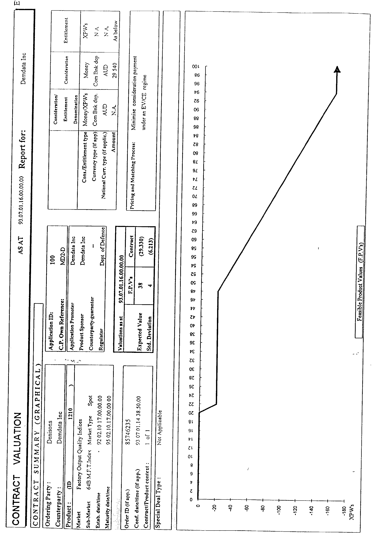 Figure US20030023546A1-20030130-P00006