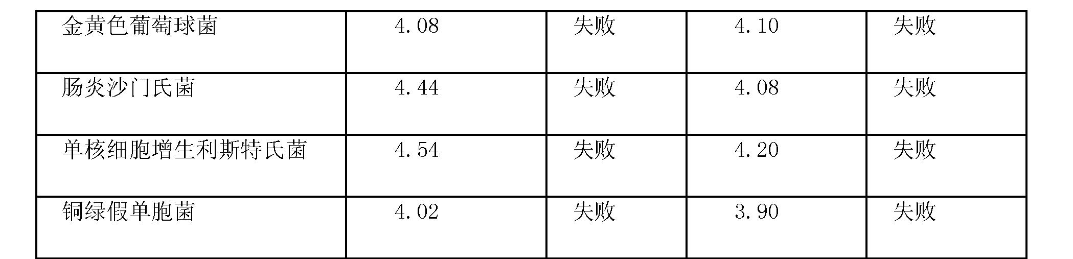 Figure CN1961666BD00251