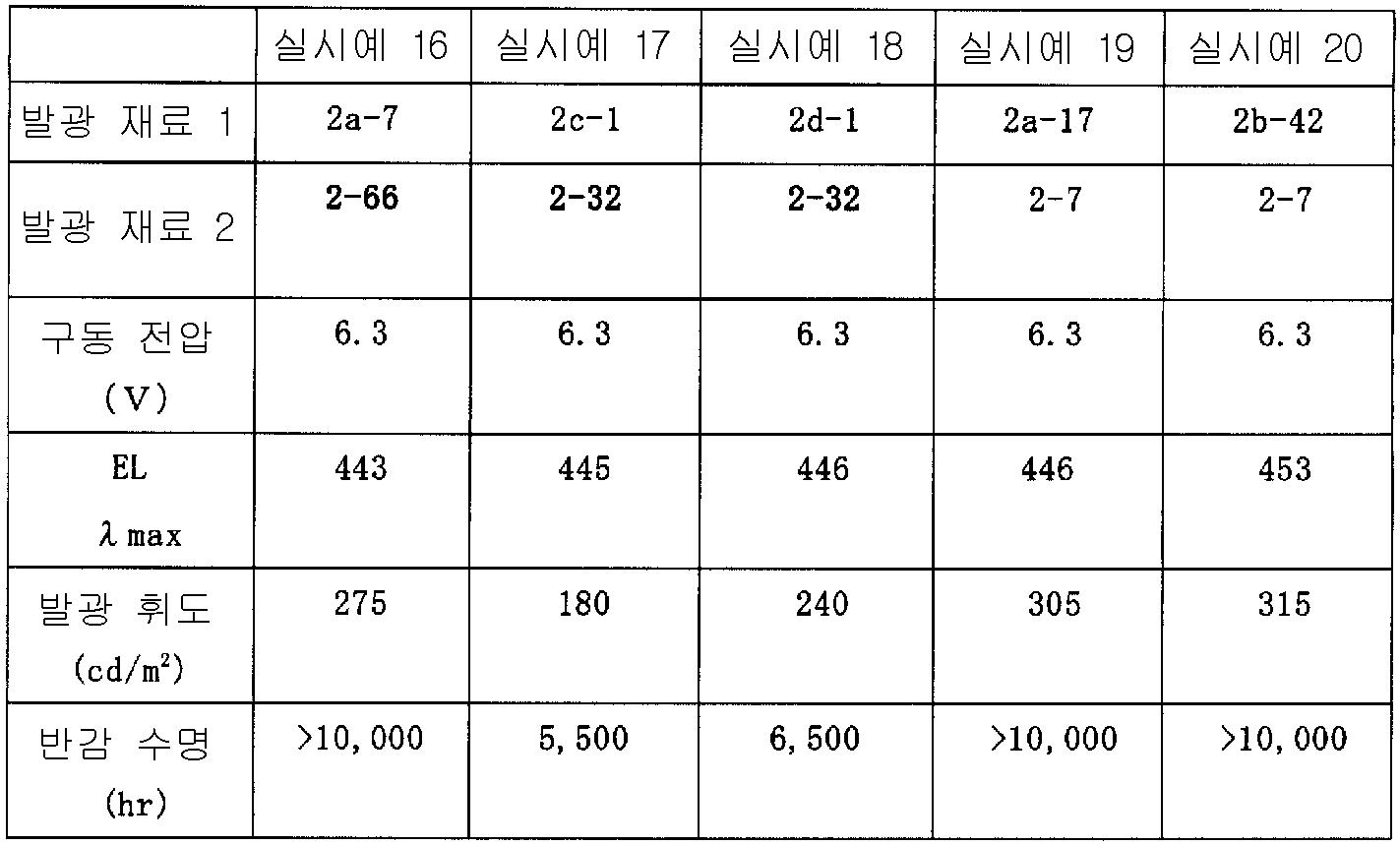Figure 112008061192023-pct00068