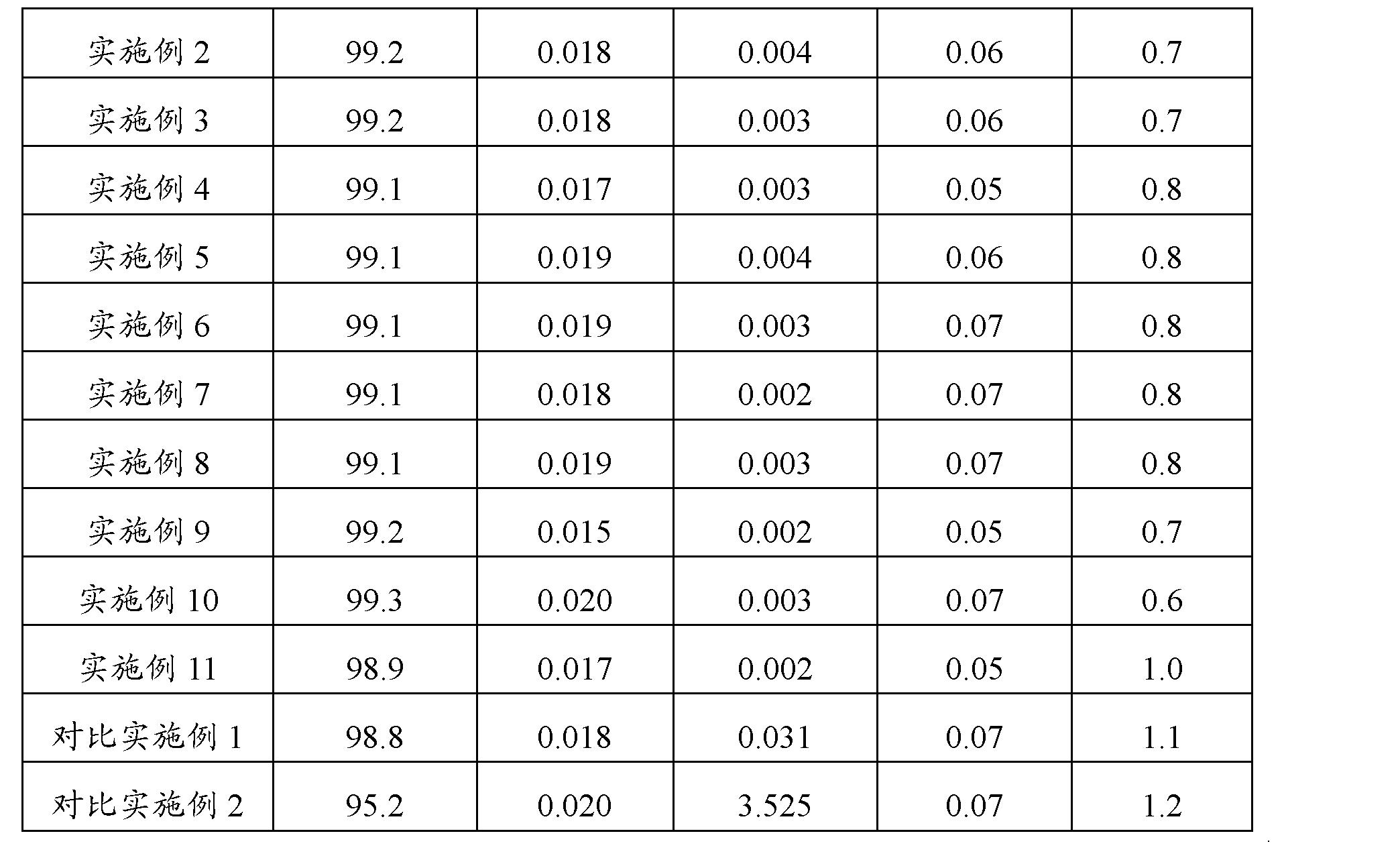 Figure CN102145905BD00111