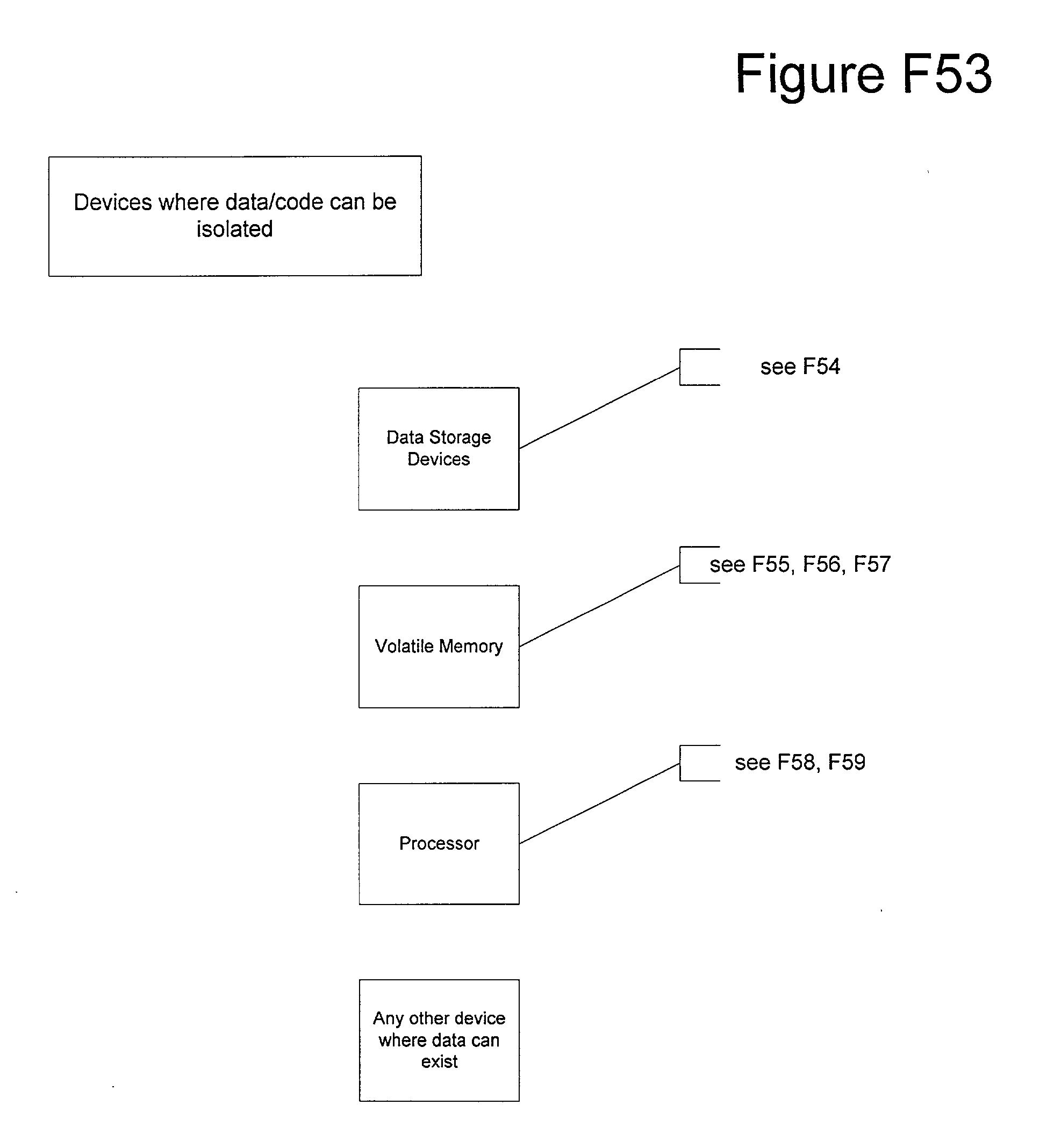 Figure US20020188887A1-20021212-P00058