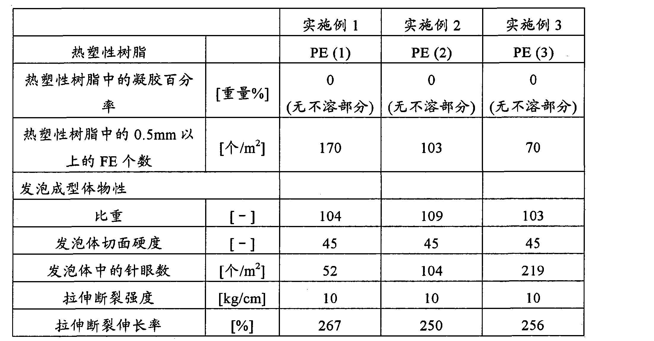 Figure CN101910266BD00111