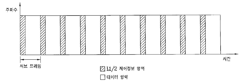 Figure R1020070000936