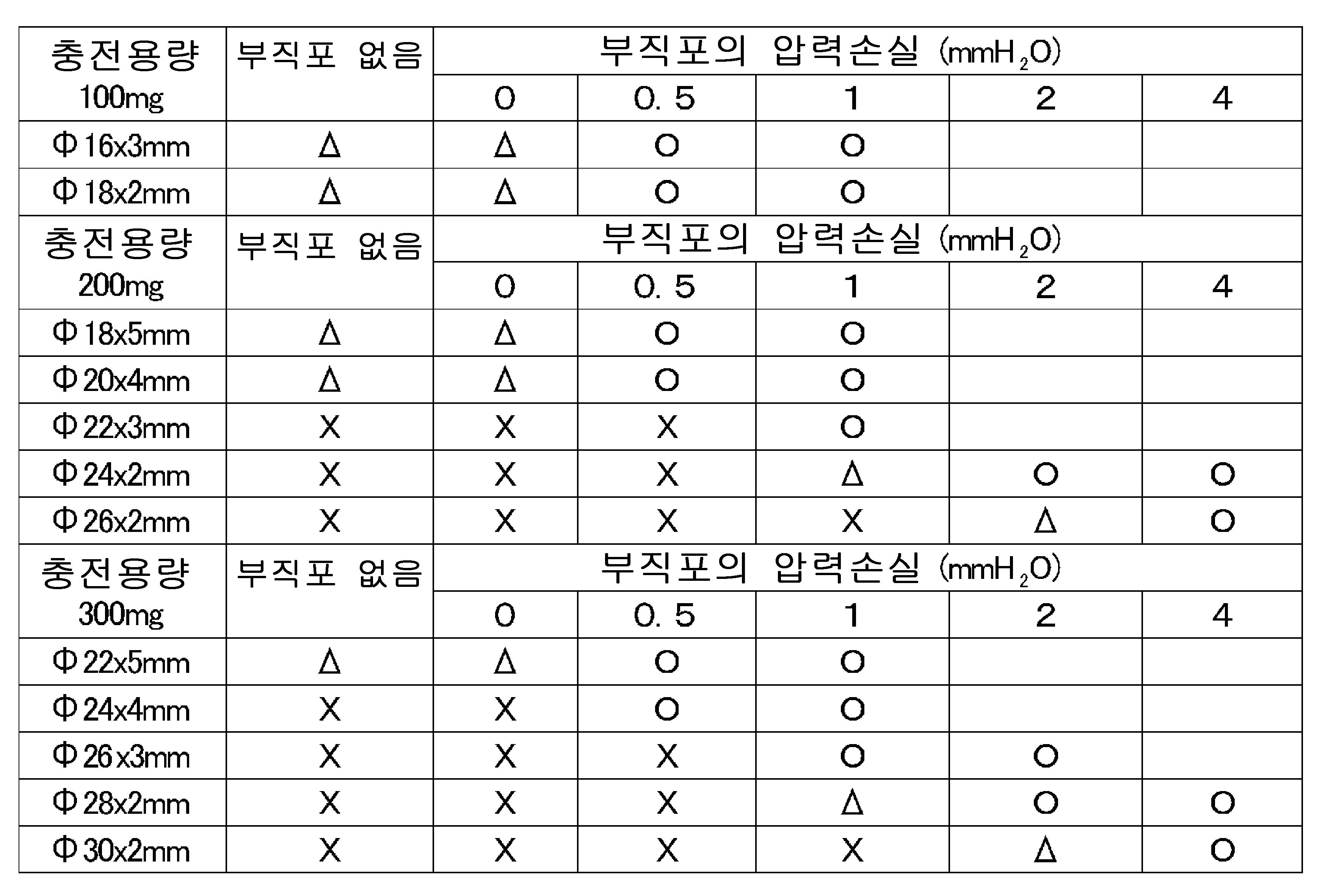 Figure 112013008922470-pct00007