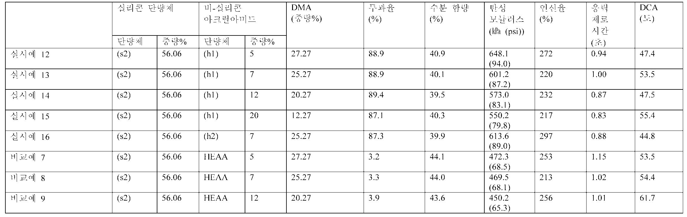 Figure 112012084508990-pct00024