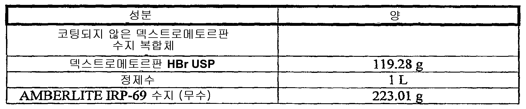 Figure 112008069624874-pct00020