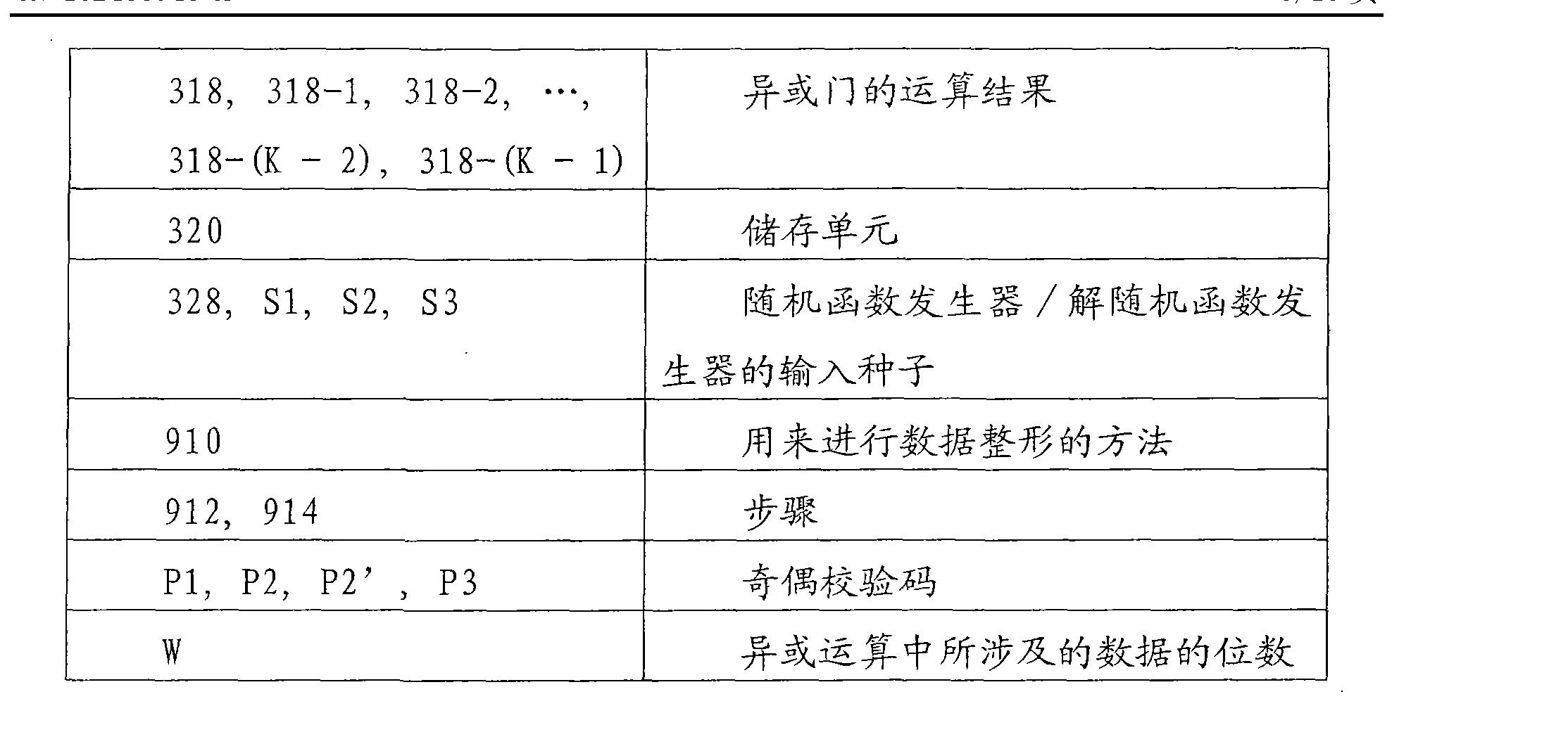 Figure CN102455948AD00091