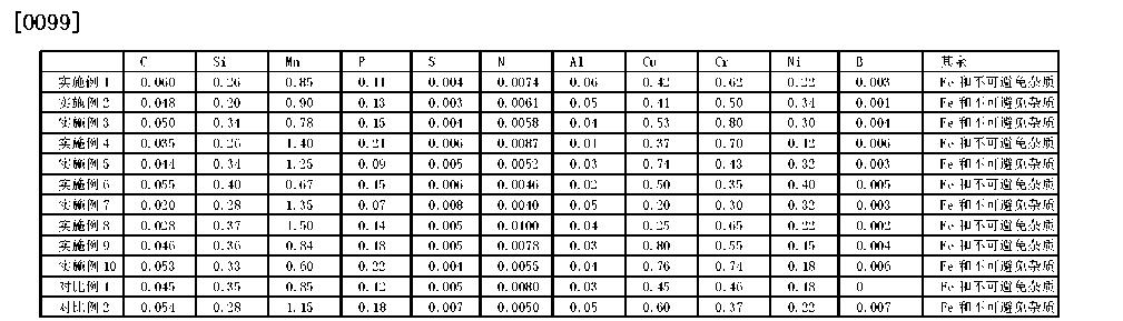 Figure CN102787278BD00131