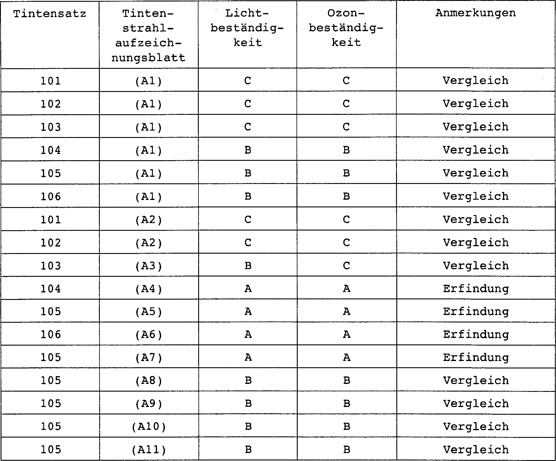 DE T2 Tintenstrahlaufzeichnungsverfahren Google Patents #2: