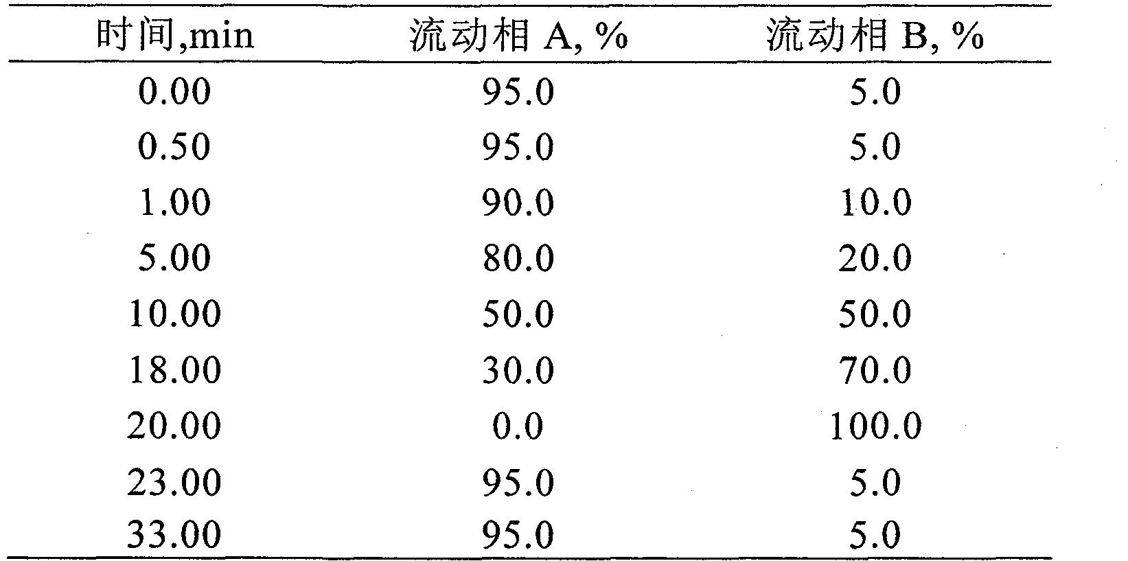 Figure CN101398414BC00021