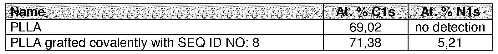 WO2017032856A2 - Compounds for inducing tissue formation and
