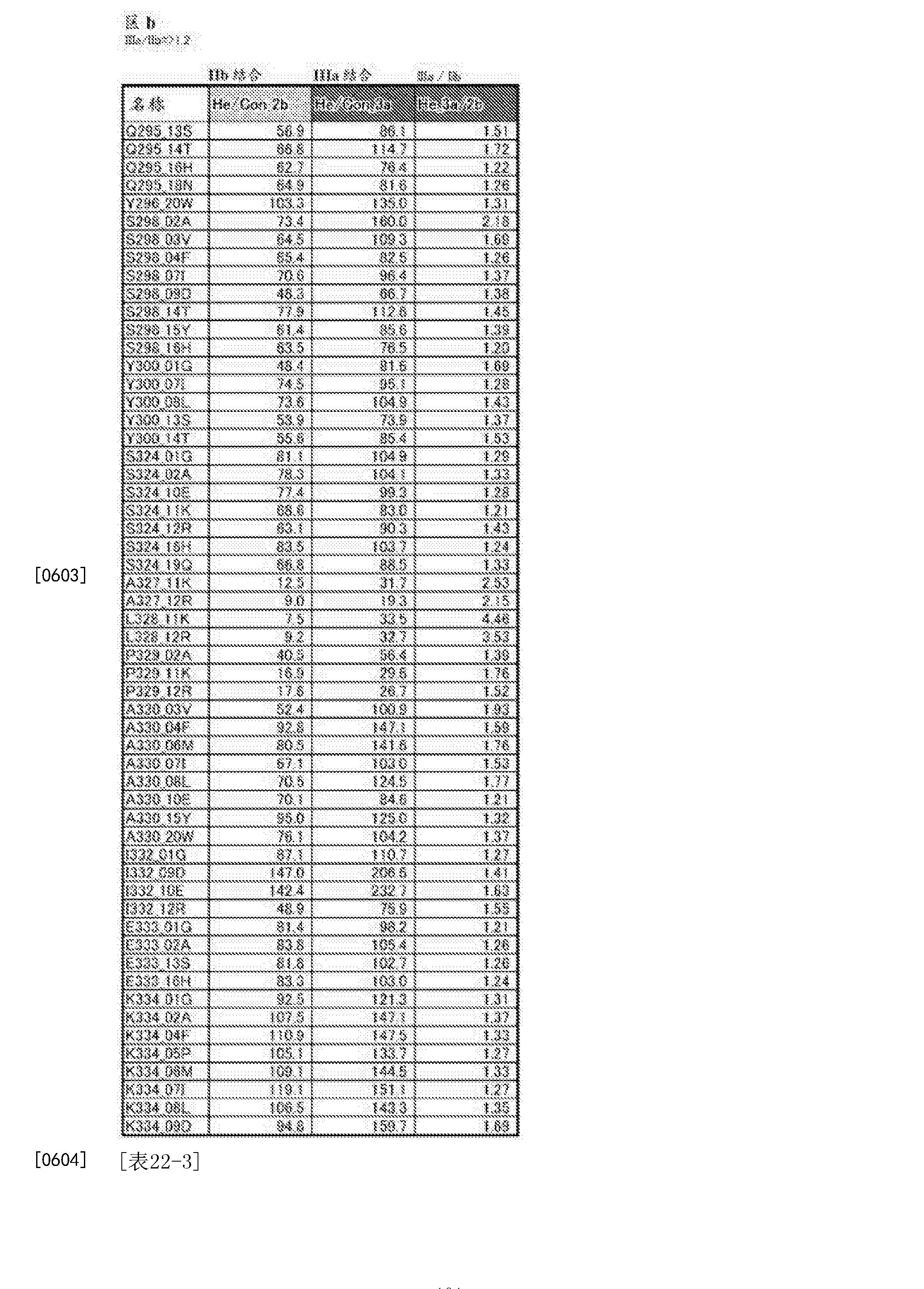 Figure CN105102618BD01011