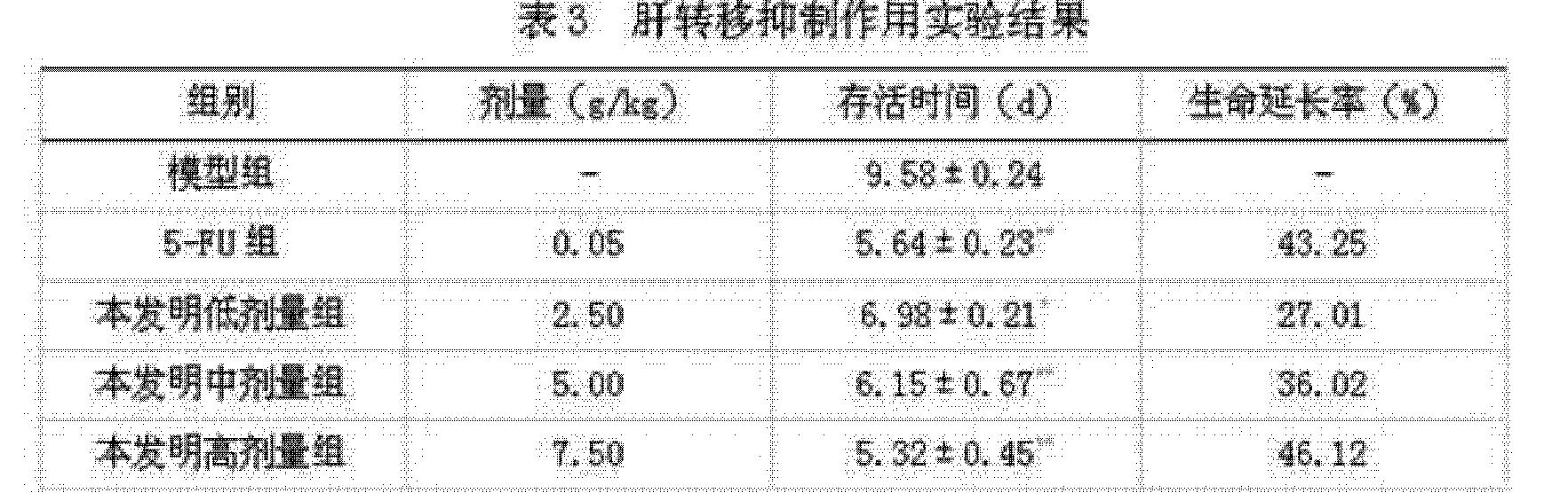 Figure CN104436018AD00091