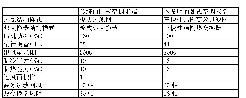 Figure CN103062882BD00133