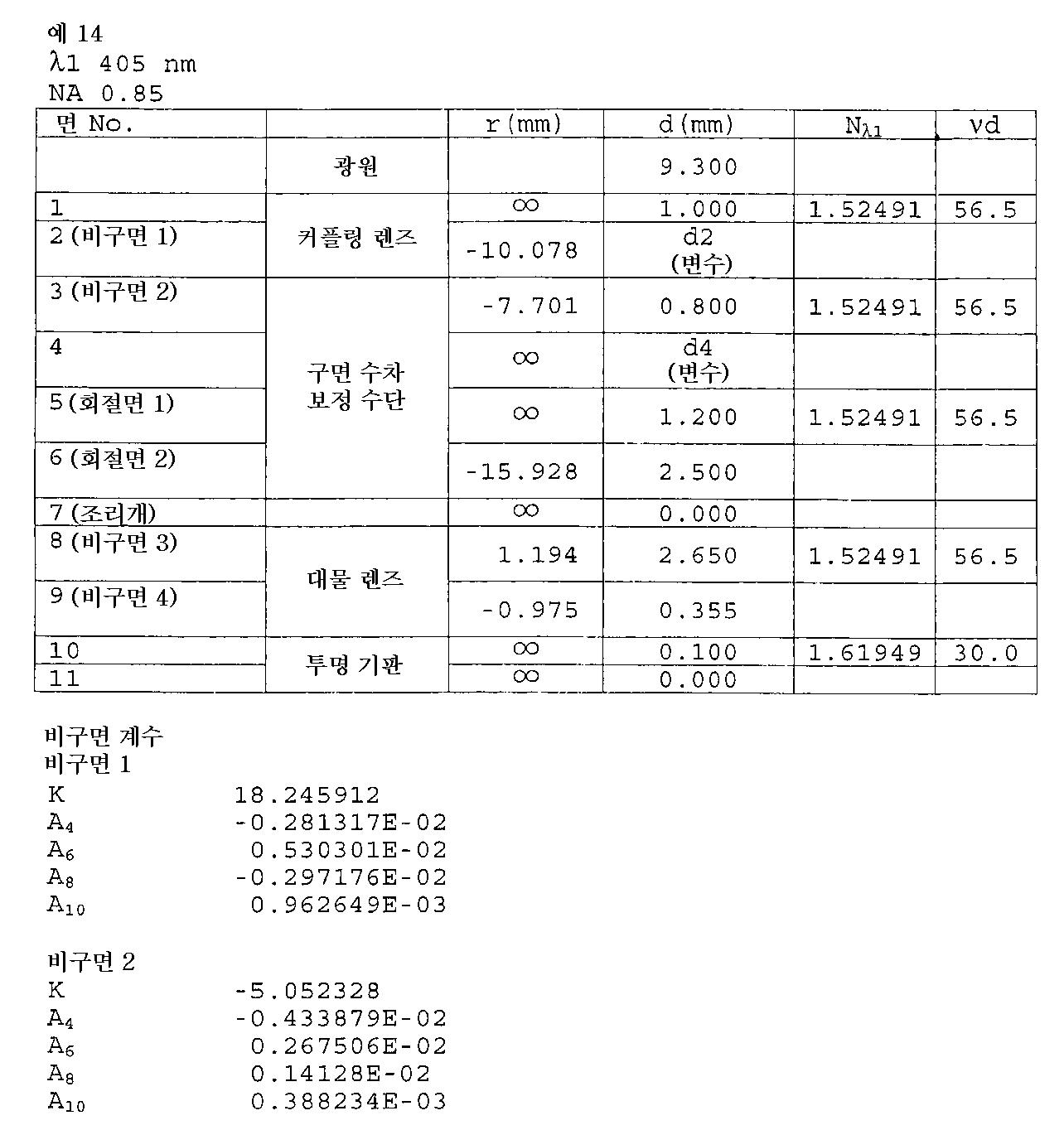 Figure 112001010918149-pat00042