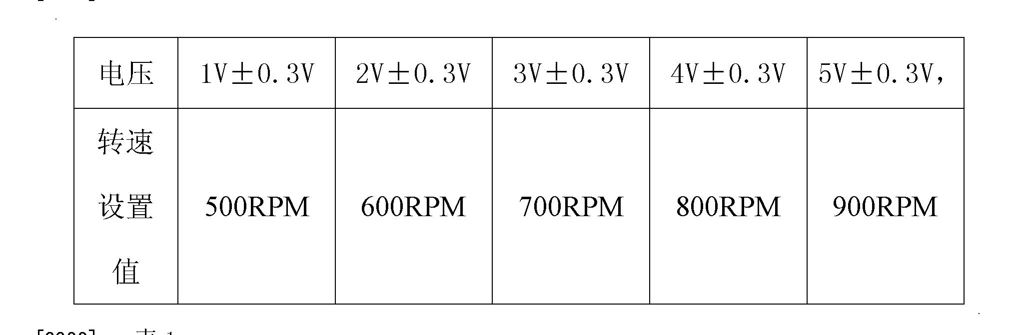 Figure CN202172378UD00051