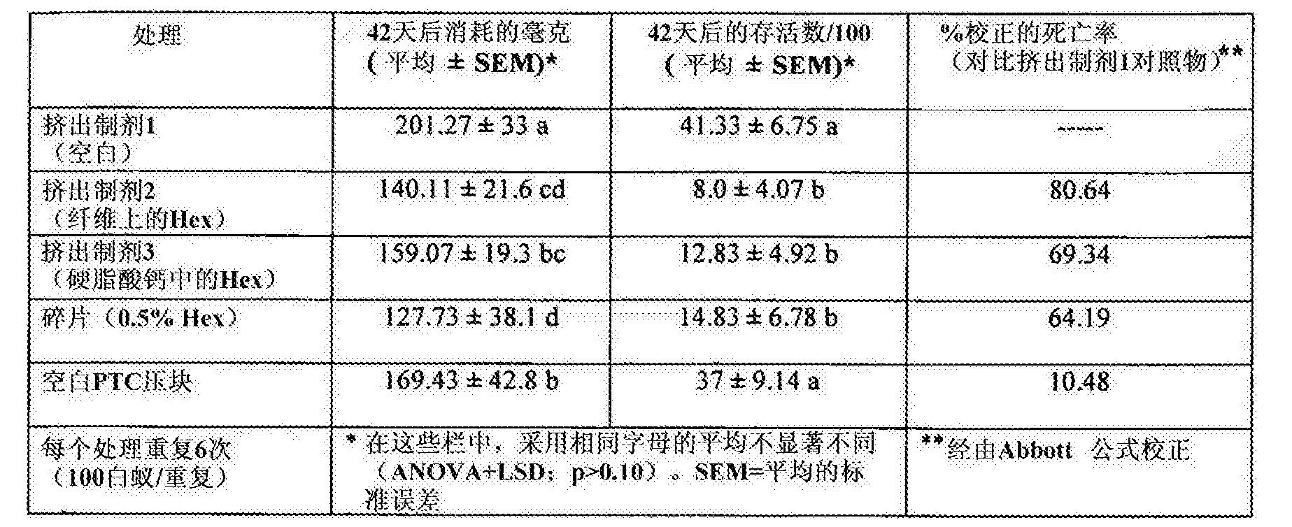 Figure CN103461303BD00241
