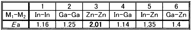 Figure 112012029141442-pct00001
